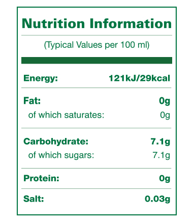 comfort_nutrition