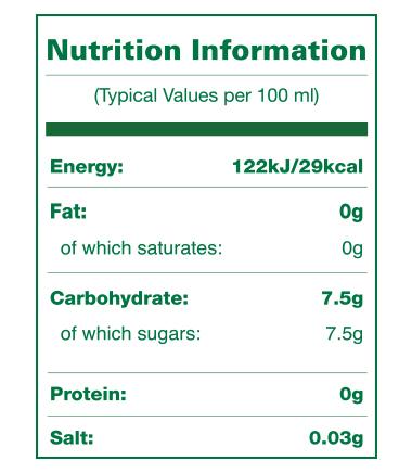 crisp_nutrition