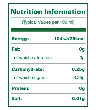 enrich_nutrition