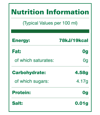 allure_nutrition
