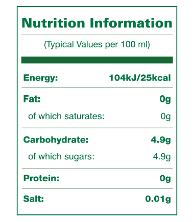appeal_nutrition